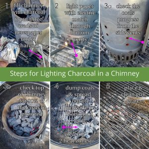 Steps for lighting a charcoal chimney